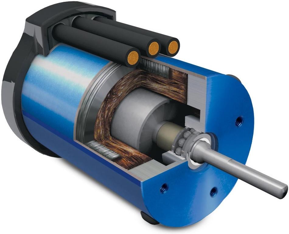 all types of motor generators
